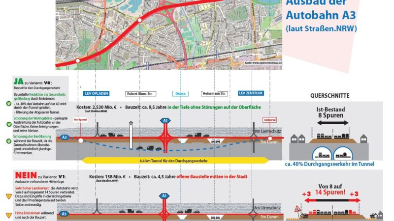 Ausbauplanung Autobahn A3 bei Leverkusen